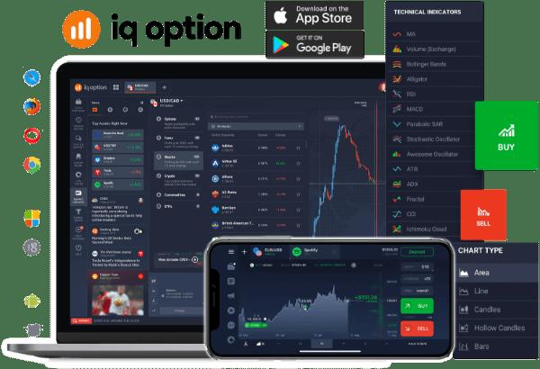 Binary Options investing multiplatform